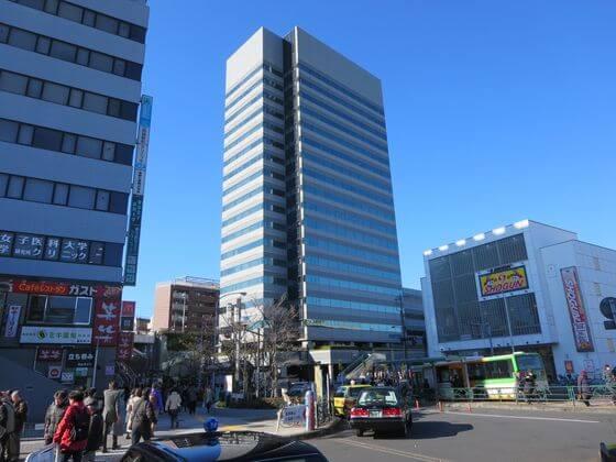 田端駅北口