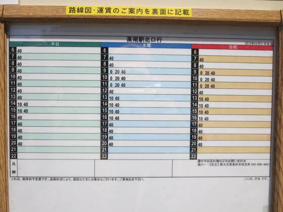 景信山 小仏バス停