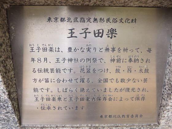 王子田楽 説明