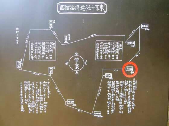 東京十社 根津神社