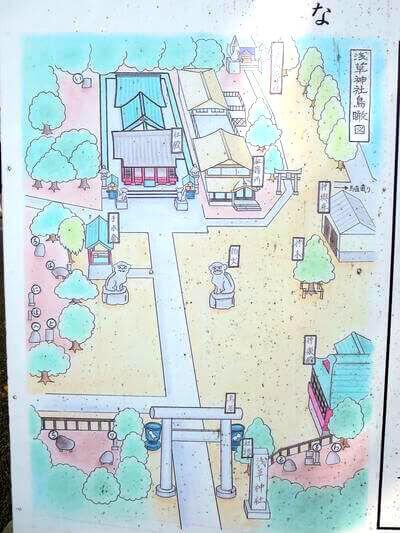 浅草寺 境内図