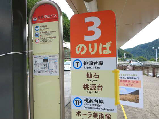 金時山 バス