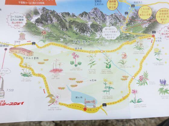 千畳敷カール 地図