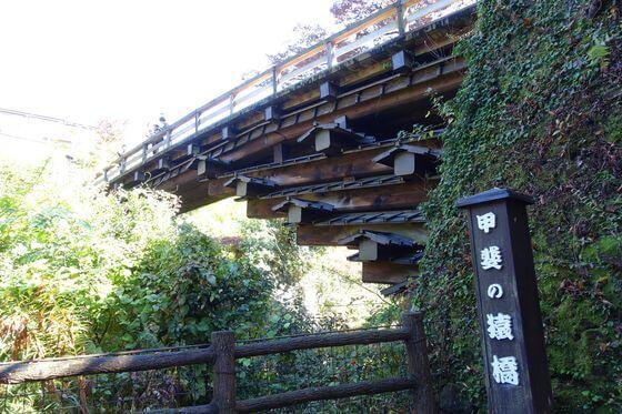 猿橋 アクセス