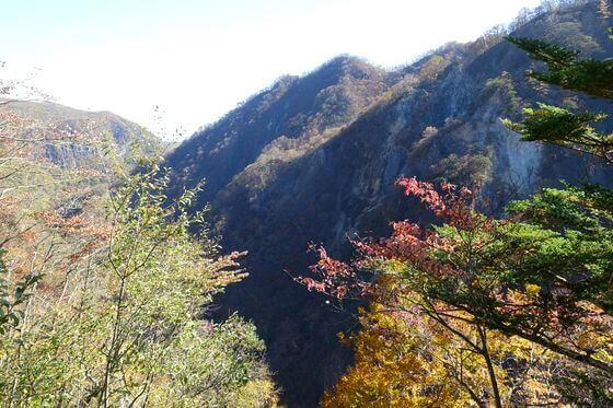 紅葉 華厳の滝
